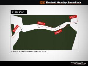 Koninki-Gravity_Snowpark_Plan_Sekcji